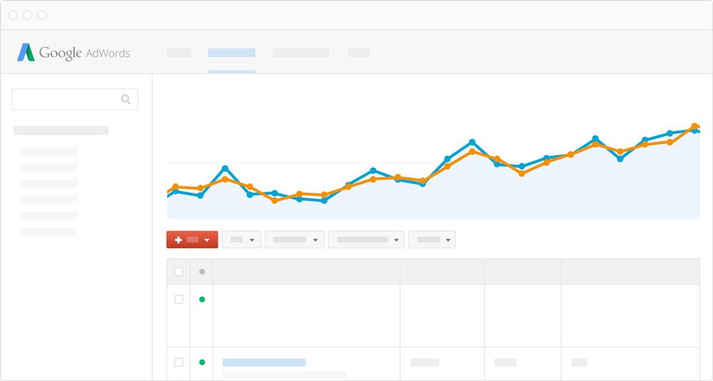 google, adwords, statistics