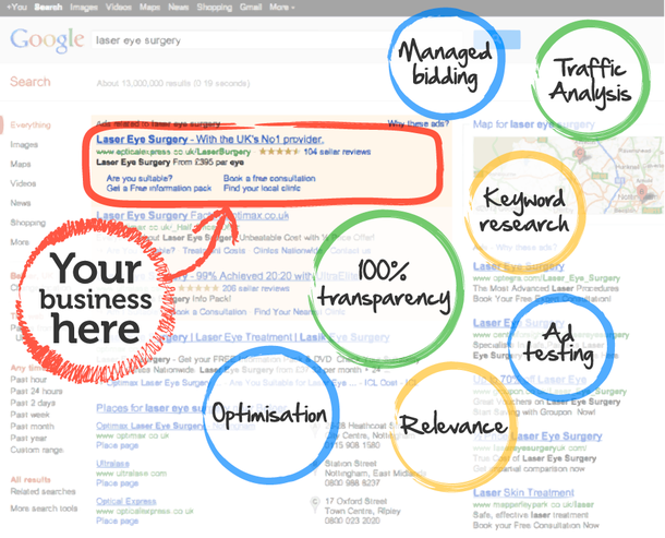 services, adwords, google
